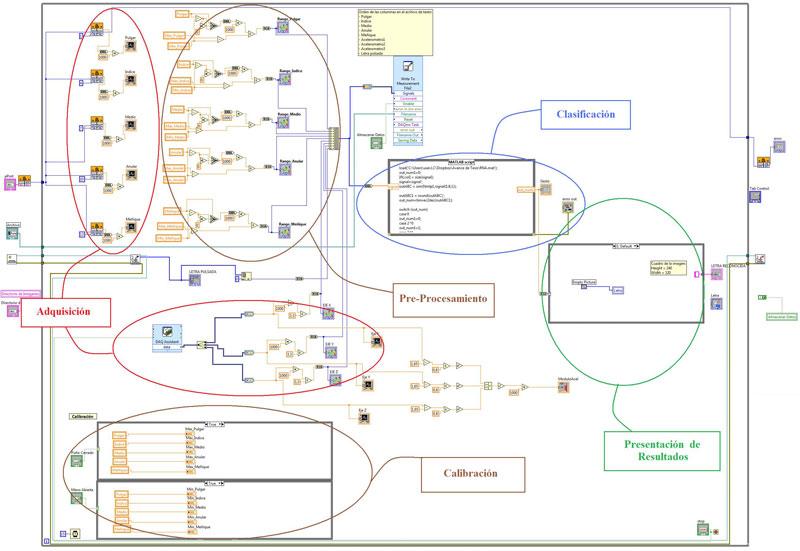 Diagrama_Desglosado